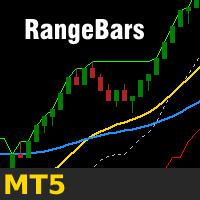 Range Bars Charting