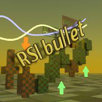 RSI bullet