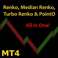 Ultimate Renko