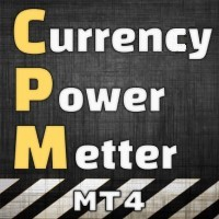 Currency Power Meter Infinity mt4
