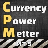 Currency Power Meter Infinity mt5