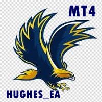 Hughes EA