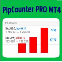 PipCounter PRO MT4