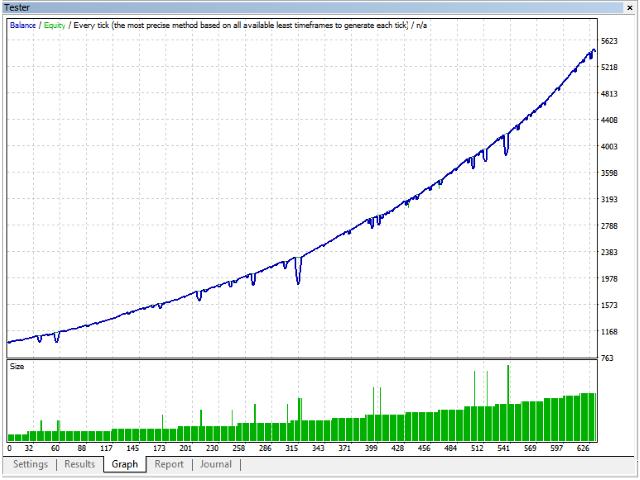 Velicom Divergence Trader