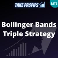 Bollinger Bands Triple Strategy Scanner MT5