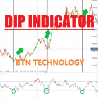 DIP Indicator Oshime