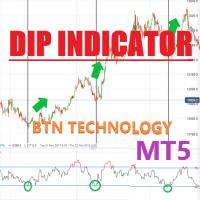 DIP Indicator Oshime MT5
