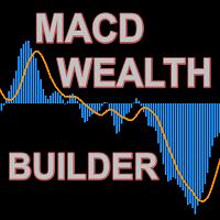 MACD Wealth Builder