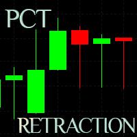 Pct Retraction Indicador de Retracao para MT4