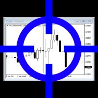 Multi Chart Crosshairs