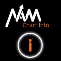 NAM Chart Info New