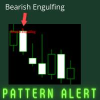 PatternAlert