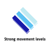 Strong movement levels