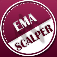 Abiroid EMA Scalper Arrow