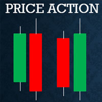 Price Action Signal