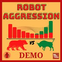 Robot Aggression Demo