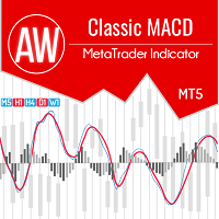 AW Classic MACD MT5