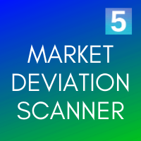 Market Deviation Scanner MT5