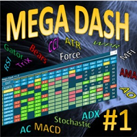 Mega Dashboard
