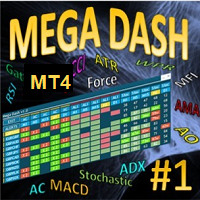 Mega Dashboard MT4