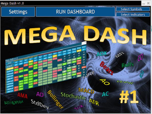 Mega Dashboard MT4