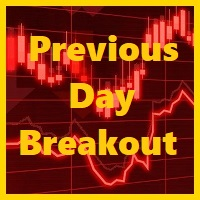 Previous Day Breakout MT4
