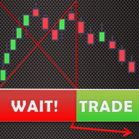 Ranging Market Detector