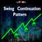 Swing Continuation