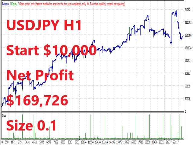 UsdJpy Pro 2