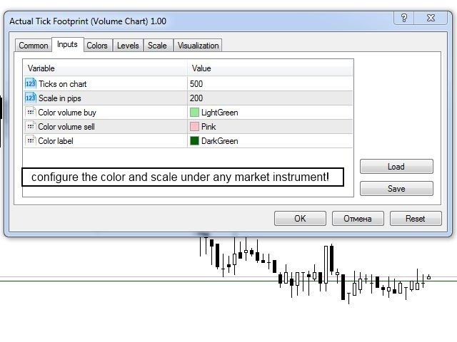 Buy the 'Actual Tick Footprint Volume Chart' Technical Indicator for
