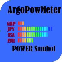 Argo PowMeter