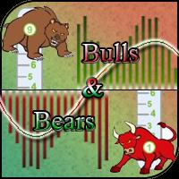 Forex bulls and bears indicator