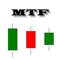 MTF Candles