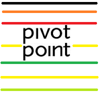 Pivot Points Indicator