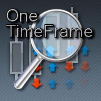 SignalFinder One Timeframe