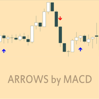 Arrows by MACD MT5