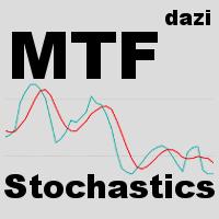Dazi MTF Stochastics