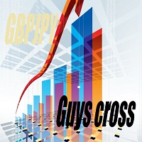 Guys cross