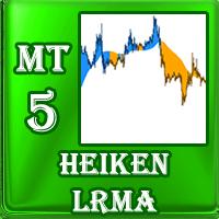 HeikenLRmaMT5