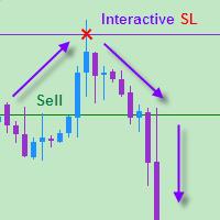 Interactive Stop Loss