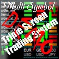 MultiSymbol Triple Screen Trading System DEMO
