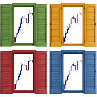 Set Windows Charts real