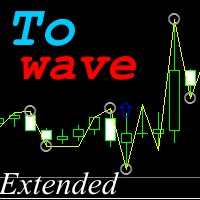 ToWave Indicator Extended