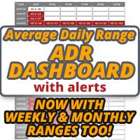 ADR Alert Dashboard MT5