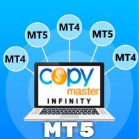 Copy Master mt5