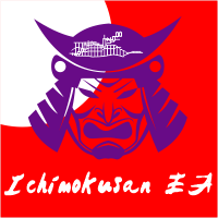 Ichimokusan EA