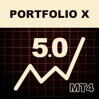 Portfolio X 10 eurusd MT4