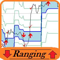 Ranging