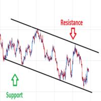 Trend Lines Indicator