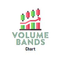 Volume Bands Chart